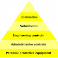 Risk Assessment – Why and How!